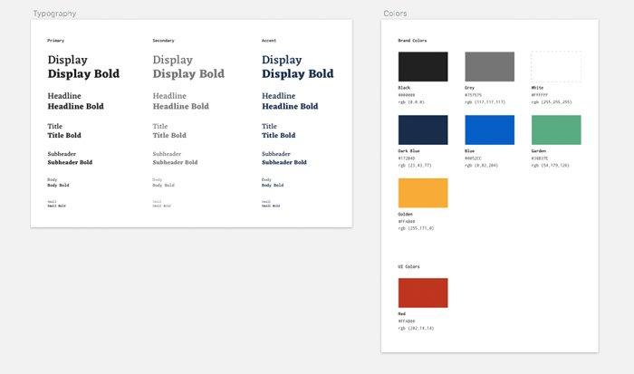 Guía de estilo - Diseño UI Sketch
