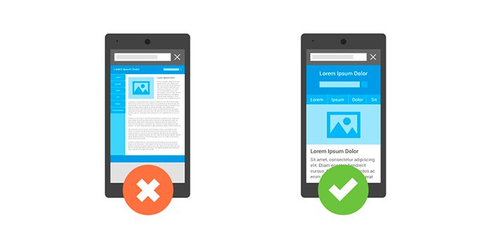 Mobile-first indexing - Diseño afecta SEO
