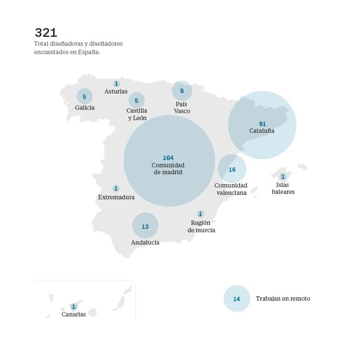 Salarios en diseño UI/UX 2018 España - Ubicación