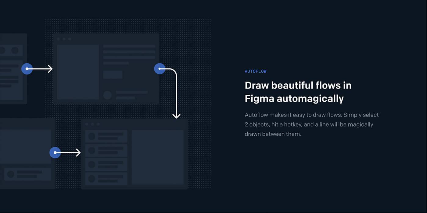 Autoflow para Figma