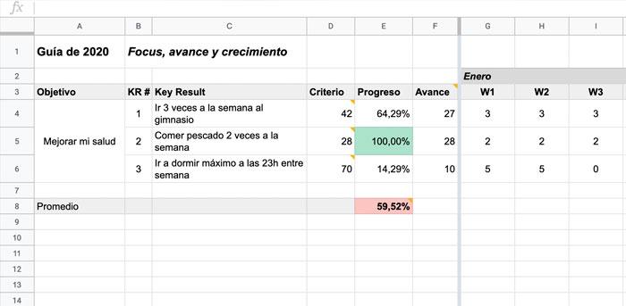 Ejemplo de OKRs personales (Google Spreadsheet)